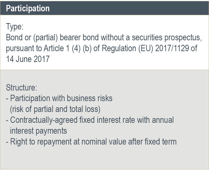 Bond Capital